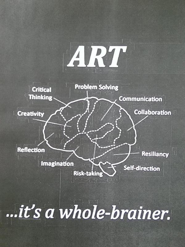 arts4